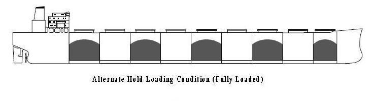 Bulk Carrier - Alternate Hold Loading