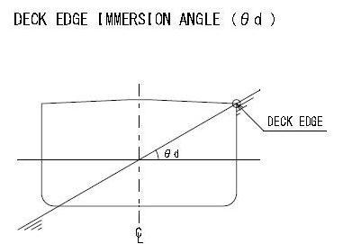 Deck Edge