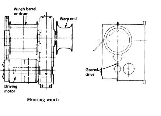 Deck Mooring Winch
