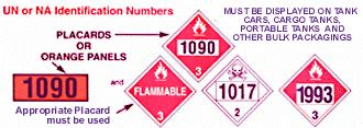 IMDG - Hazardous Materials Warning Placards - UN or NA identification numbers
