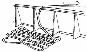 Maintenance of Wire Ropes - Two Methods of finishing coils