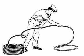 Maintenance of Wire Ropes - Uncoiling New Cordage
